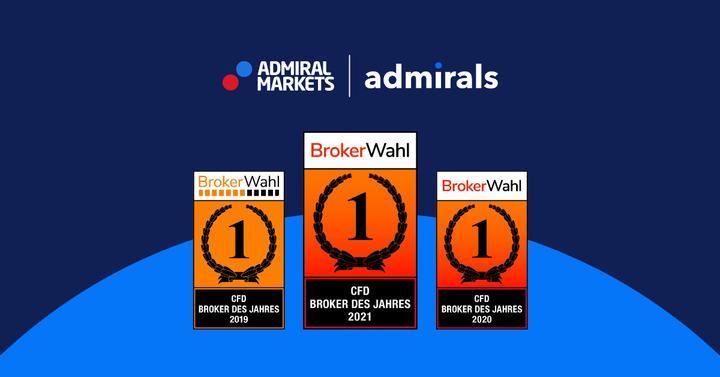 Admirals, gada CFD brokeris jau trešo gadu pēc kārtas