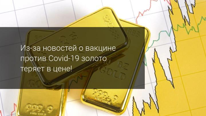 Из-за новостей о вакцине против Covid-19 золото теряет в цене!
